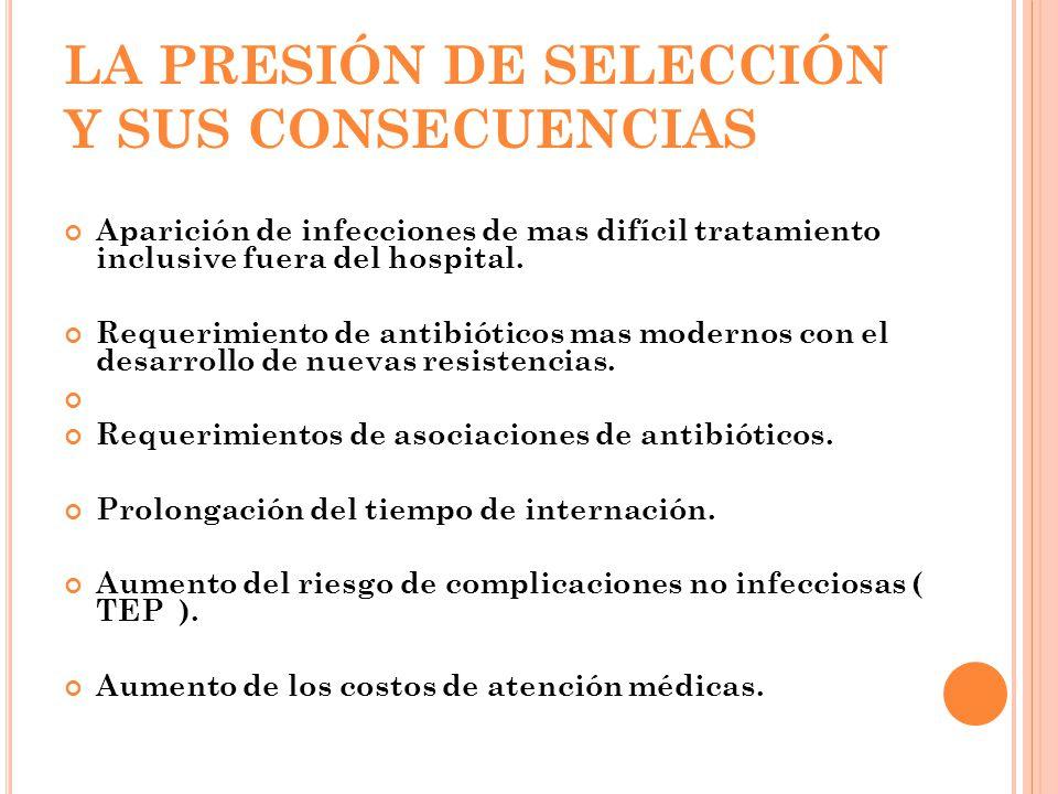 LA PRESIÓN DE SELECCIÓN Y SUS CONSECUENCIAS Aparición de infecciones de mas difícil tratamiento inclusive fuera del hospital. Requerimiento de antibió