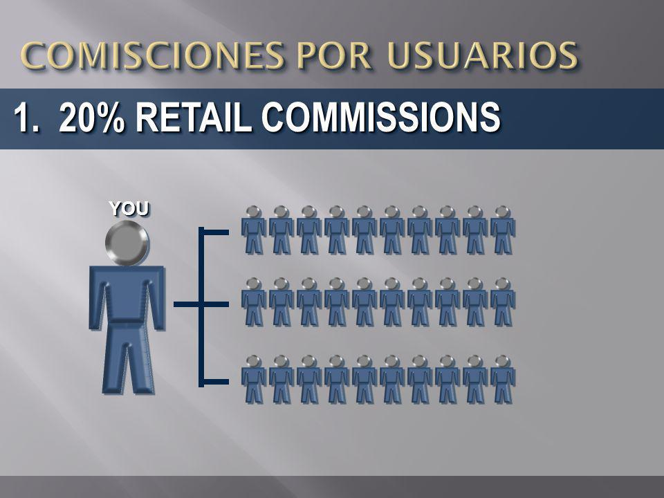 Company makes no income guarantees or predictions.