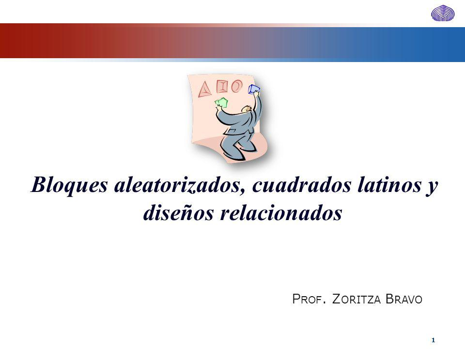 Bloques aleatorizados, cuadrados latinos y diseños relacionados P ROF. Z ORITZA B RAVO 1