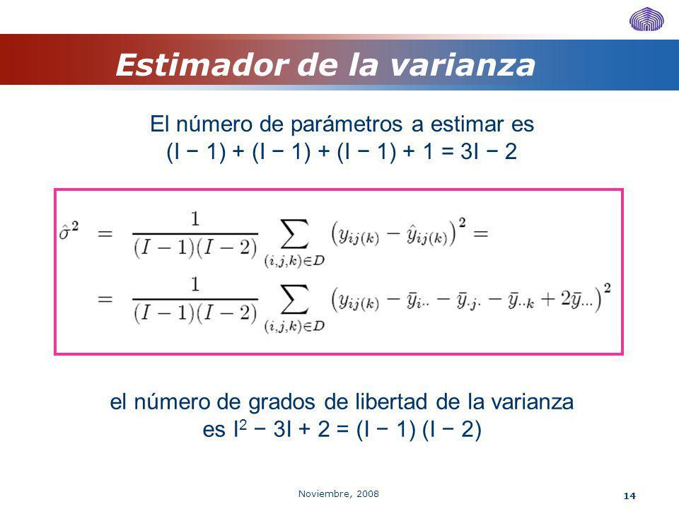 Noviembre, 2008 14 Estimador de la varianza El número de parámetros a estimar es (I 1) + (I 1) + (I 1) + 1 = 3I 2 el número de grados de libertad de l