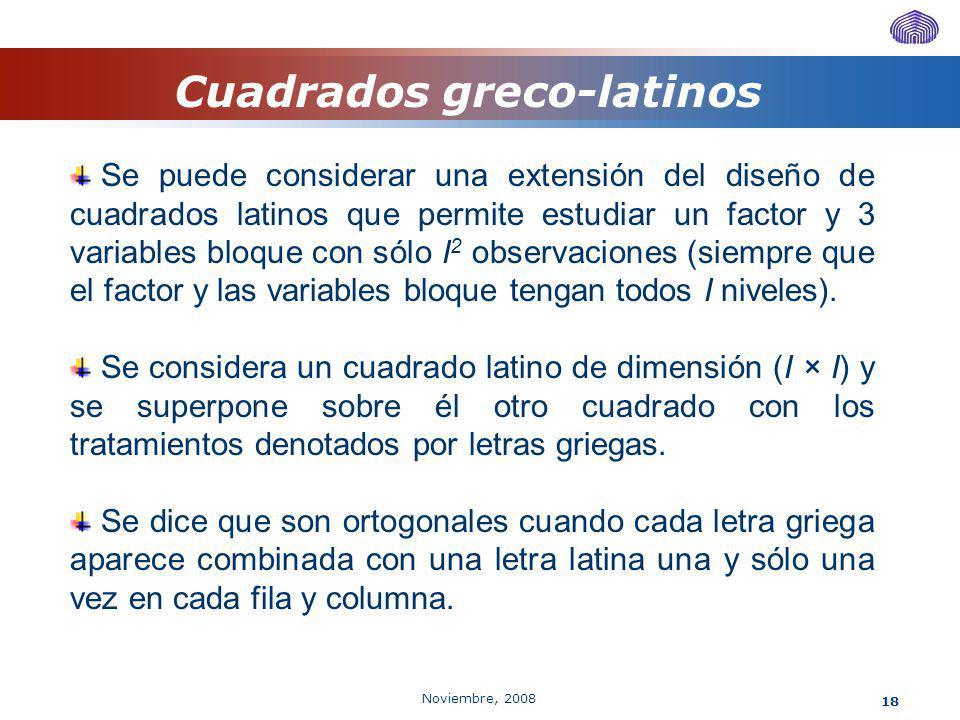 Noviembre, 2008 18 Cuadrados greco-latinos Se puede considerar una extensión del diseño de cuadrados latinos que permite estudiar un factor y 3 variab