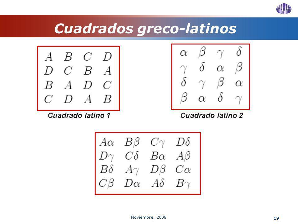 Noviembre, 2008 19 Cuadrados greco-latinos Cuadrado latino 1Cuadrado latino 2