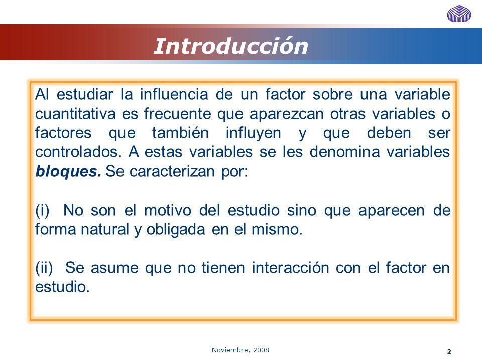 Noviembre, 2008 3 Ejemplos Se quieren determinar las necesidades energéticas de una persona cuando anda, come o hace deporte.