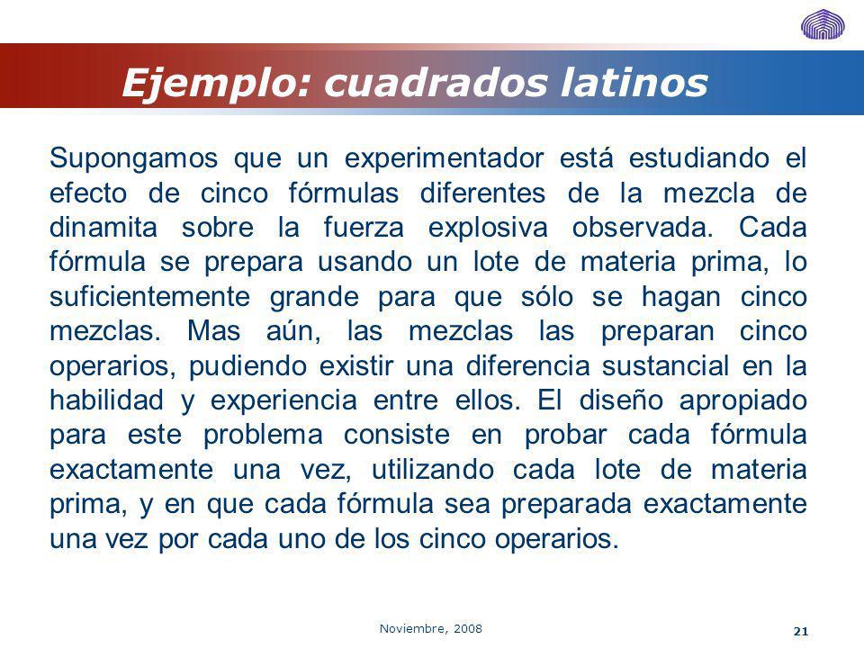 Noviembre, 2008 21 Ejemplo: cuadrados latinos Supongamos que un experimentador está estudiando el efecto de cinco fórmulas diferentes de la mezcla de