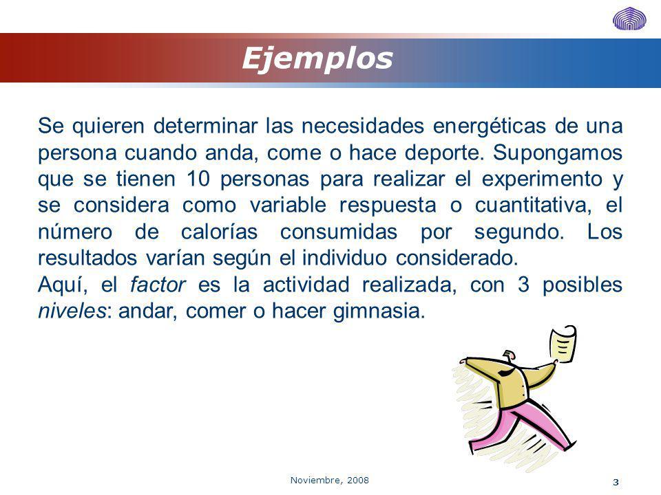 Noviembre, 2008 3 Ejemplos Se quieren determinar las necesidades energéticas de una persona cuando anda, come o hace deporte. Supongamos que se tienen