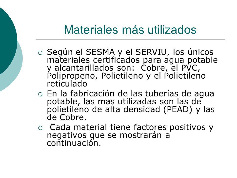 Polietileno de Alta Densidad (PEAD) Perteneciente al grupo de los polímeros.