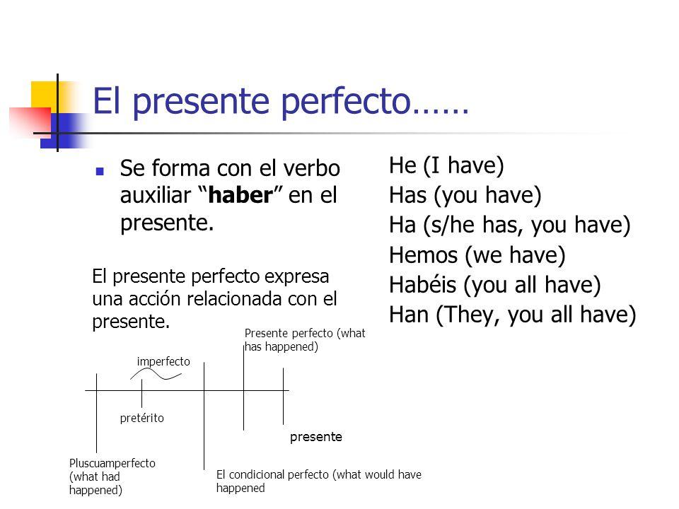 El condicional perfecto…… Se forma con el verbo auxiliar haber en el condicional. Habría (I would have) Habrías (you would have) Habría (s/he, you wou