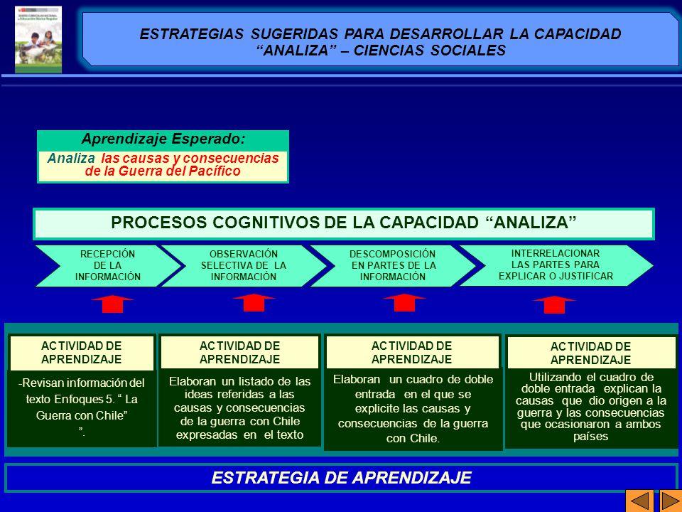 ESTRATEGIAS SUGERIDAS PARA DESARROLLAR LA CAPACIDAD ANALIZA – CIENCIAS SOCIALES DESCOMPOSICIÓN EN PARTES DE LA INFORMACIÓN INTERRELACIONAR LAS PARTES