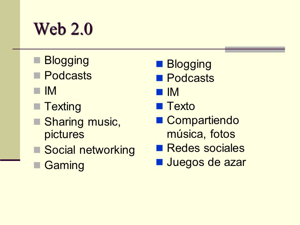 Web 2.0 Blogging Podcasts IM Texting Sharing music, pictures Social networking Gaming Blogging Podcasts IM Texto Compartiendo música, fotos Redes sociales Juegos de azar