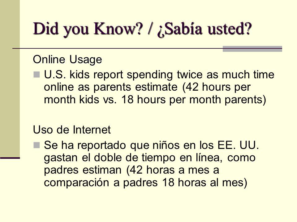 Did you Know. / ¿Sabía usted. Online Usage U.S.
