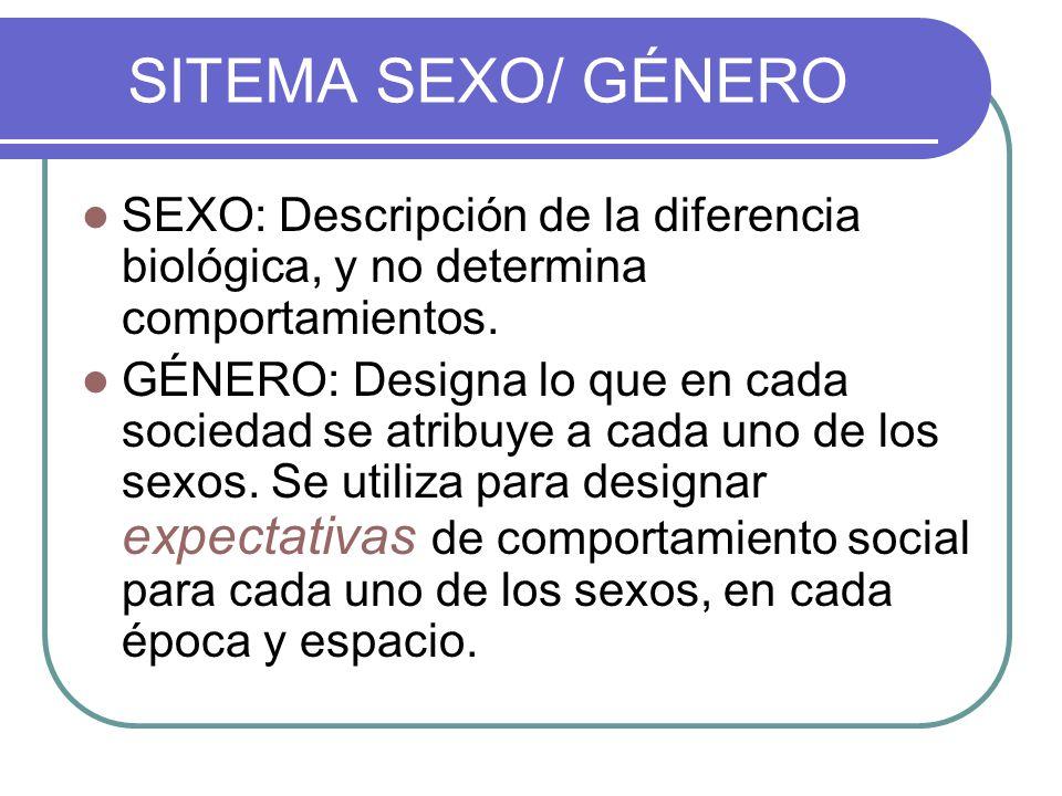 SITEMA SEXO/ GÉNERO SEXO: Descripción de la diferencia biológica, y no determina comportamientos. GÉNERO: Designa lo que en cada sociedad se atribuye