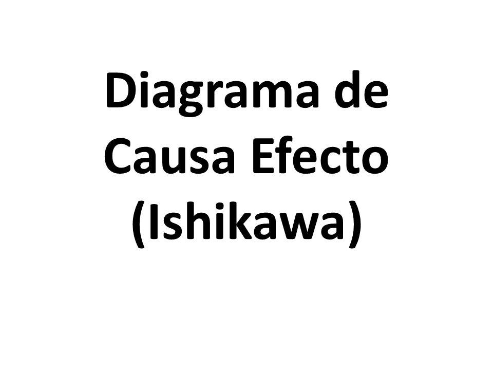 Diagrama de causa y efecto Cuando se ha identificado el problema a estudiar, es necesario buscar las causas que producen la situación anormal.