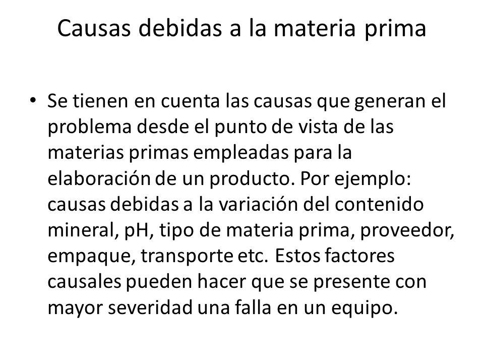 Causas debidas a la materia prima Se tienen en cuenta las causas que generan el problema desde el punto de vista de las materias primas empleadas para