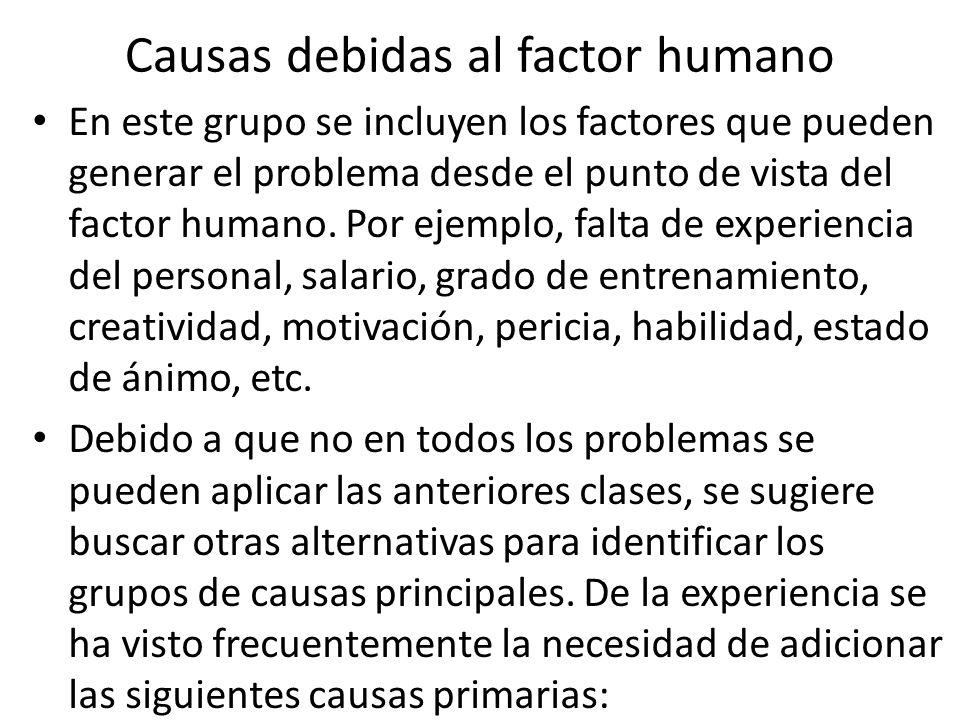 Causas debidas al factor humano En este grupo se incluyen los factores que pueden generar el problema desde el punto de vista del factor humano. Por e
