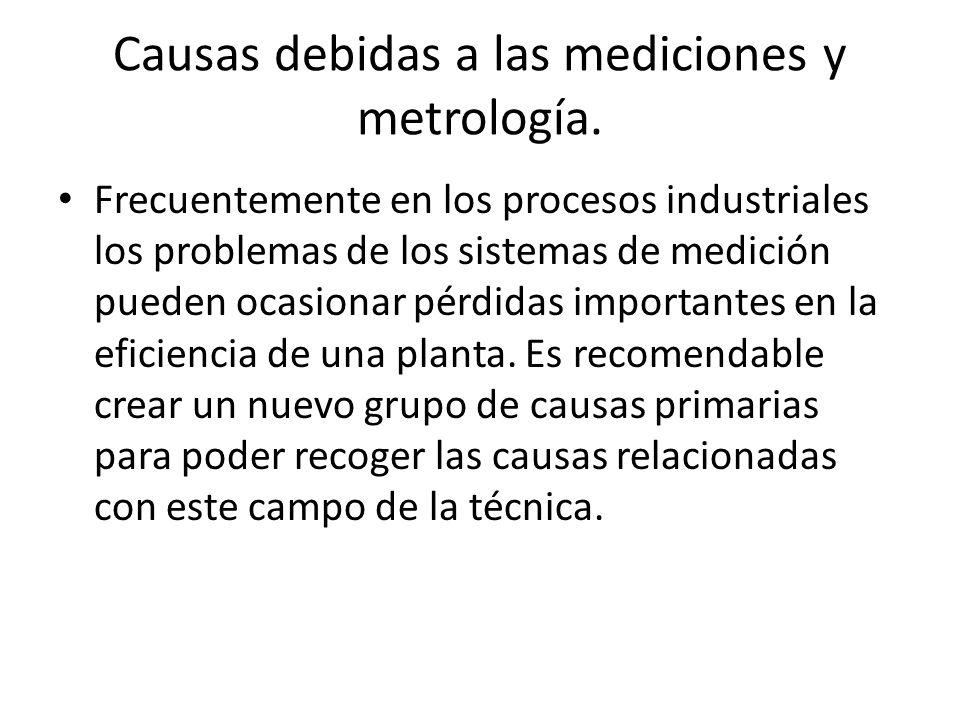 Causas debidas a las mediciones y metrología. Frecuentemente en los procesos industriales los problemas de los sistemas de medición pueden ocasionar p