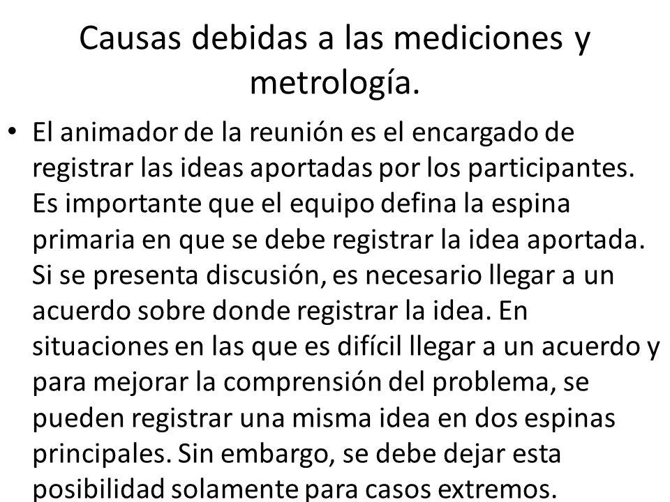 Causas debidas a las mediciones y metrología. El animador de la reunión es el encargado de registrar las ideas aportadas por los participantes. Es imp