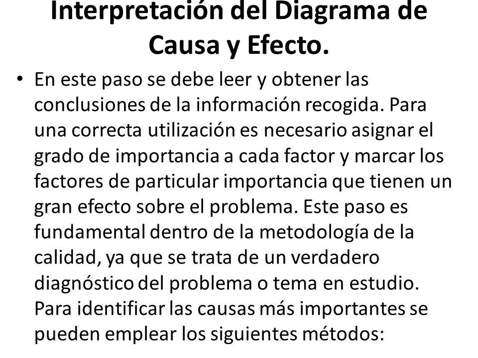 Interpretación del Diagrama de Causa y Efecto. En este paso se debe leer y obtener las conclusiones de la información recogida. Para una correcta util
