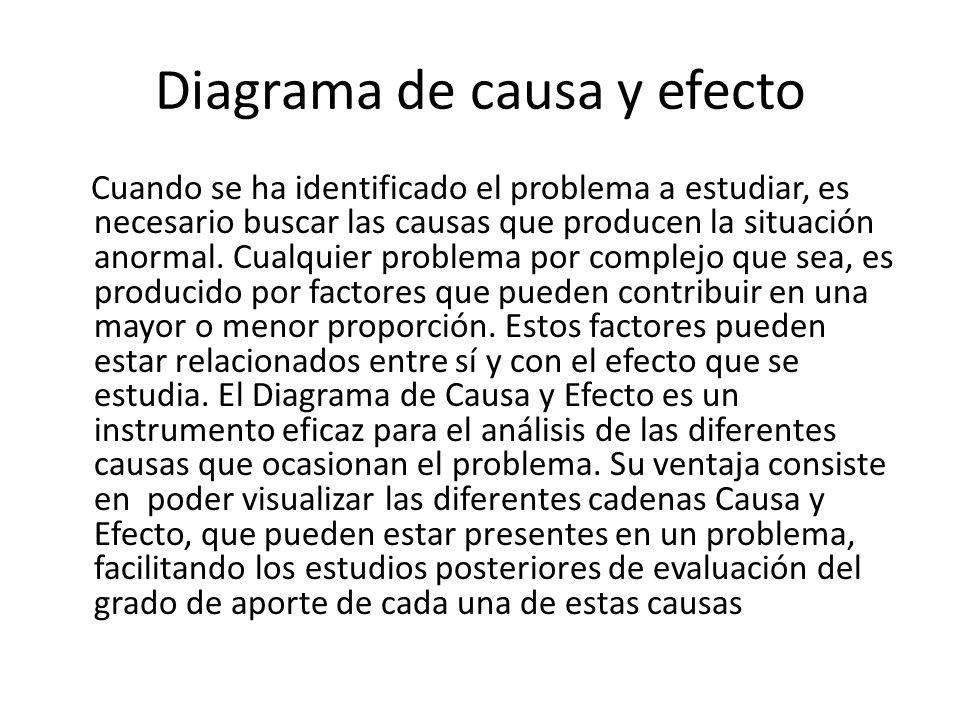 Diagrama de causa y efecto Cuando se ha identificado el problema a estudiar, es necesario buscar las causas que producen la situación anormal. Cualqui