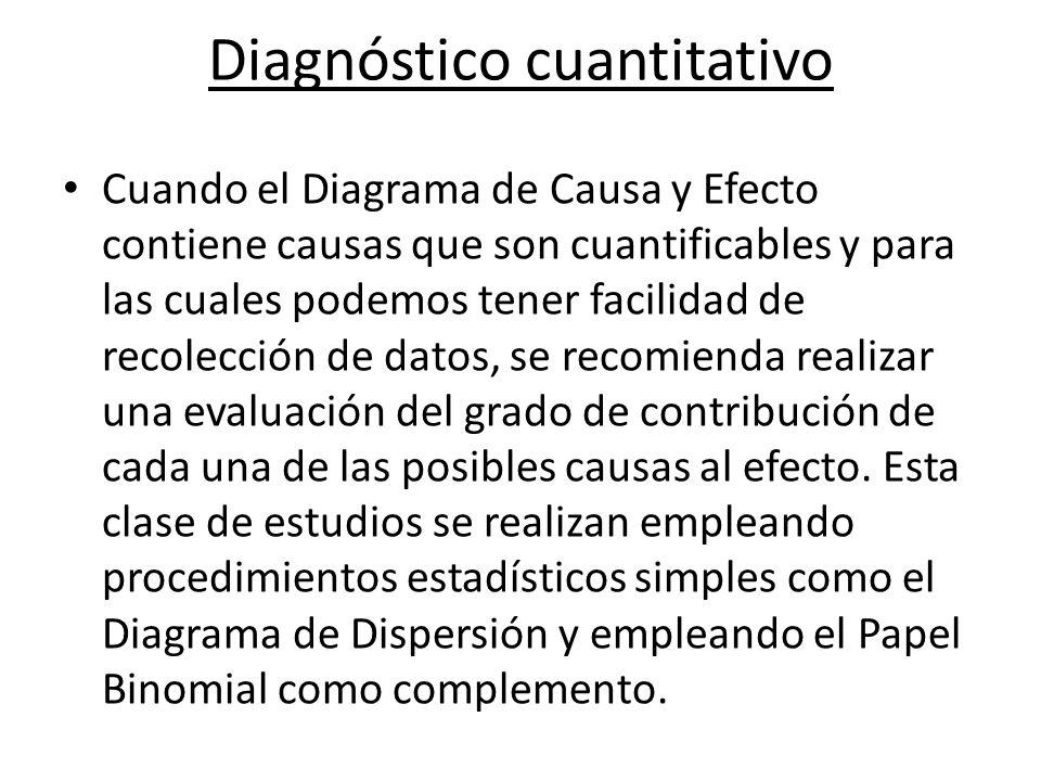 Diagnóstico cuantitativo Cuando el Diagrama de Causa y Efecto contiene causas que son cuantificables y para las cuales podemos tener facilidad de reco