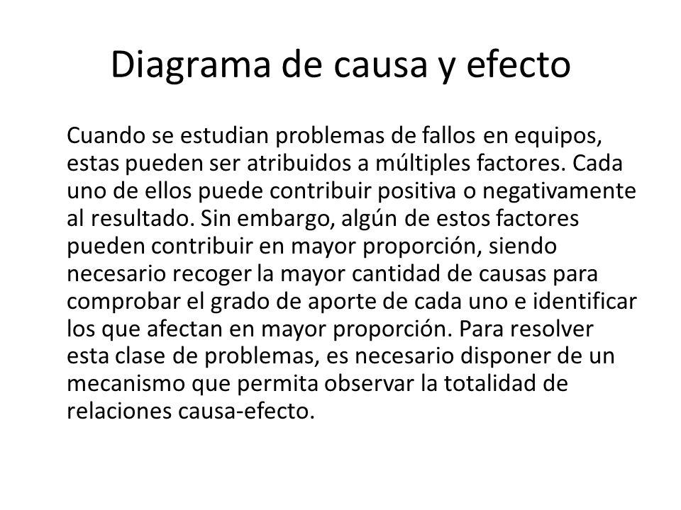 Diagrama de causa y efecto Cuando se estudian problemas de fallos en equipos, estas pueden ser atribuidos a múltiples factores. Cada uno de ellos pued