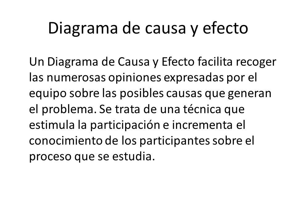 Diagrama de causa y efecto Un Diagrama de Causa y Efecto facilita recoger las numerosas opiniones expresadas por el equipo sobre las posibles causas q