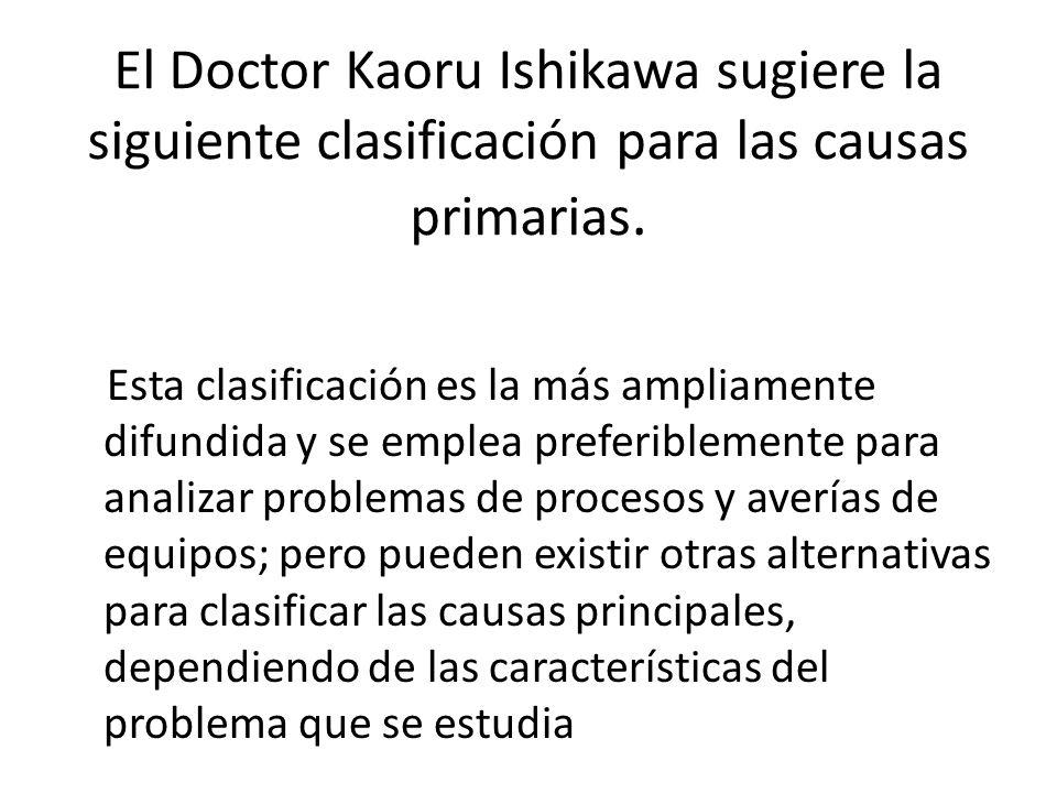 El Doctor Kaoru Ishikawa sugiere la siguiente clasificación para las causas primarias. Esta clasificación es la más ampliamente difundida y se emplea