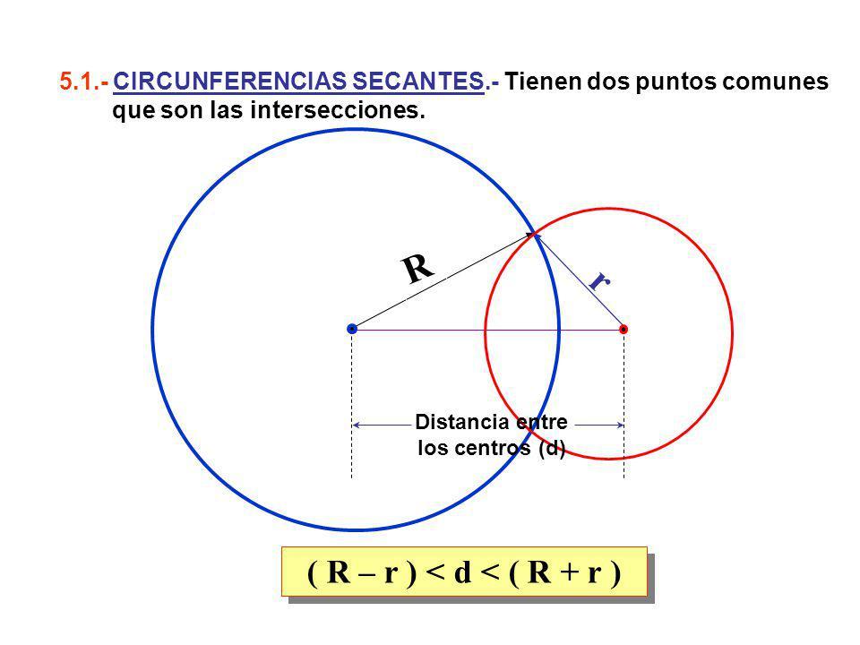 5.1.- CIRCUNFERENCIAS SECANTES.- Tienen dos puntos comunes que son las intersecciones. R r ( R – r ) < d < ( R + r ) Distancia entre los centros (d)