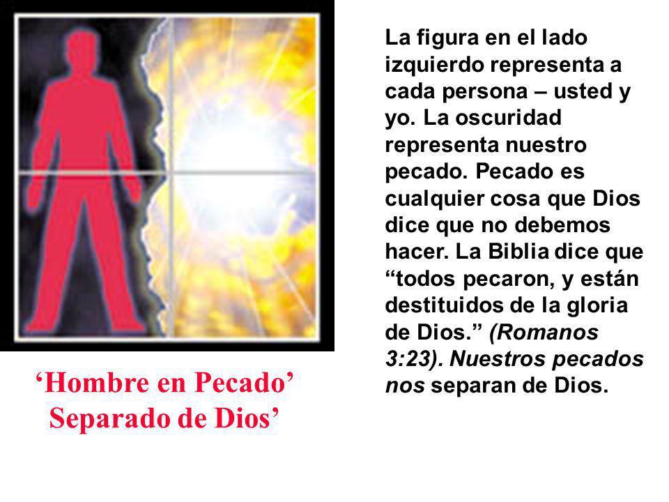 Hombre en Pecado Separado de Dios El resplandor celestial en el lado derecho representa a Dios.
