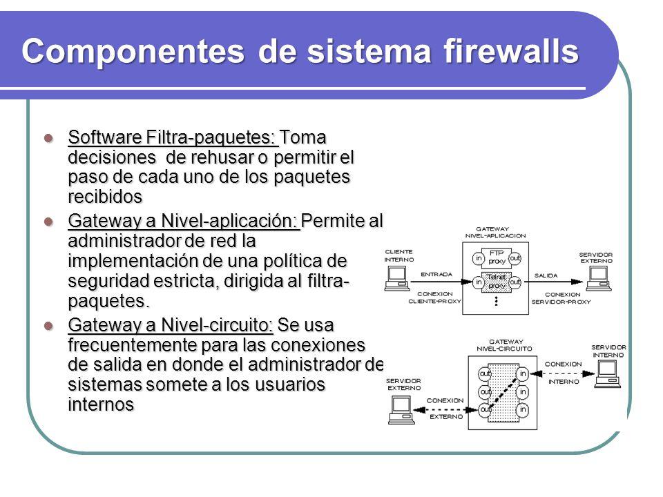 Componentes de sistema firewalls Software Filtra-paquetes: Toma decisiones de rehusar o permitir el paso de cada uno de los paquetes recibidos Softwar
