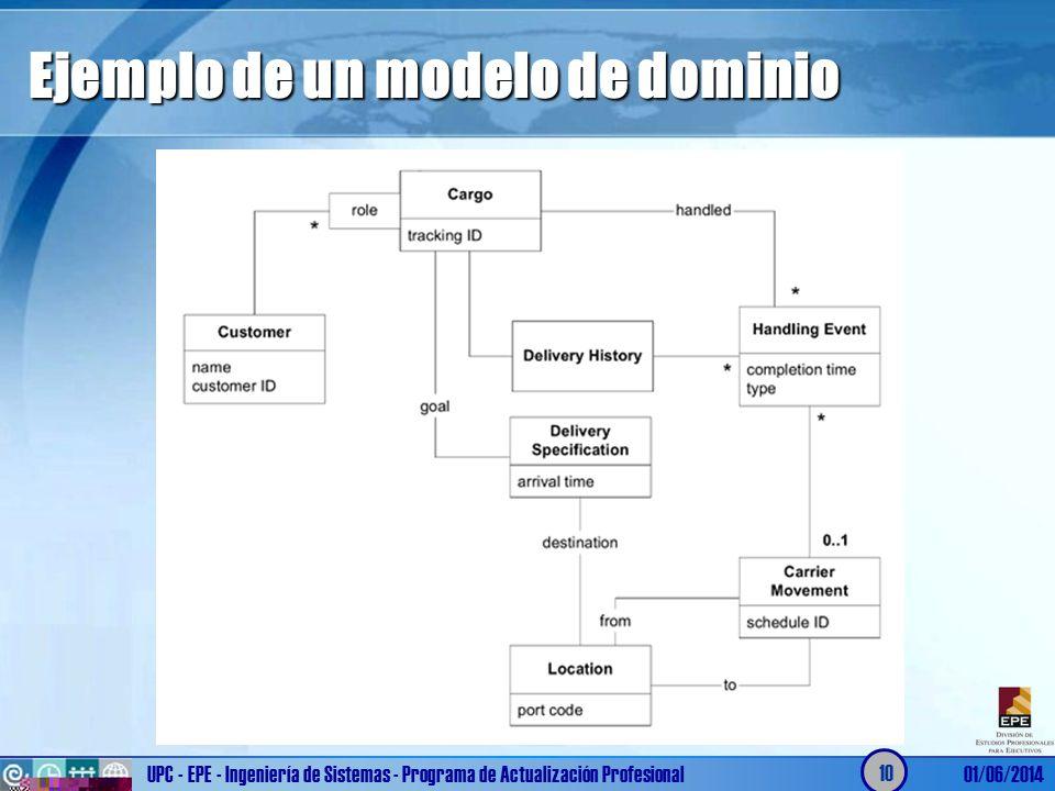 Ejemplo de un modelo de dominio UPC - EPE - Ingeniería de Sistemas - Programa de Actualización Profesional01/06/2014 10