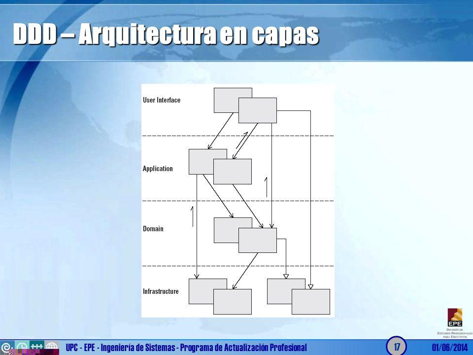 DDD – Arquitectura en capas UPC - EPE - Ingeniería de Sistemas - Programa de Actualización Profesional01/06/2014 17