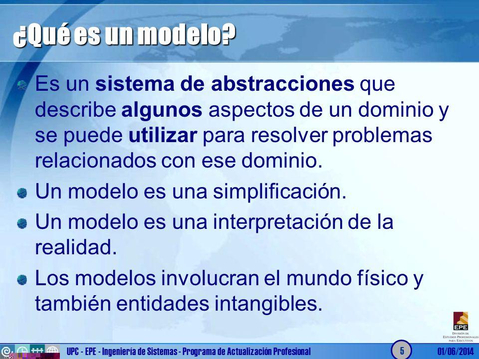 ¿Qué es un modelo? Es un sistema de abstracciones que describe algunos aspectos de un dominio y se puede utilizar para resolver problemas relacionados