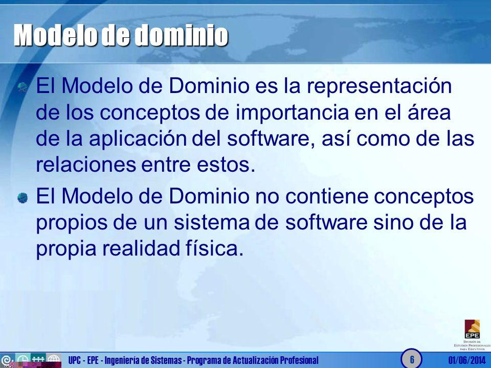 Modelo de dominio El Modelo de Dominio es la representación de los conceptos de importancia en el área de la aplicación del software, así como de las
