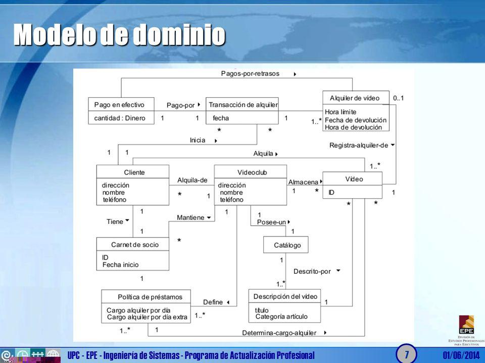 Modelo de dominio UPC - EPE - Ingeniería de Sistemas - Programa de Actualización Profesional01/06/2014 7