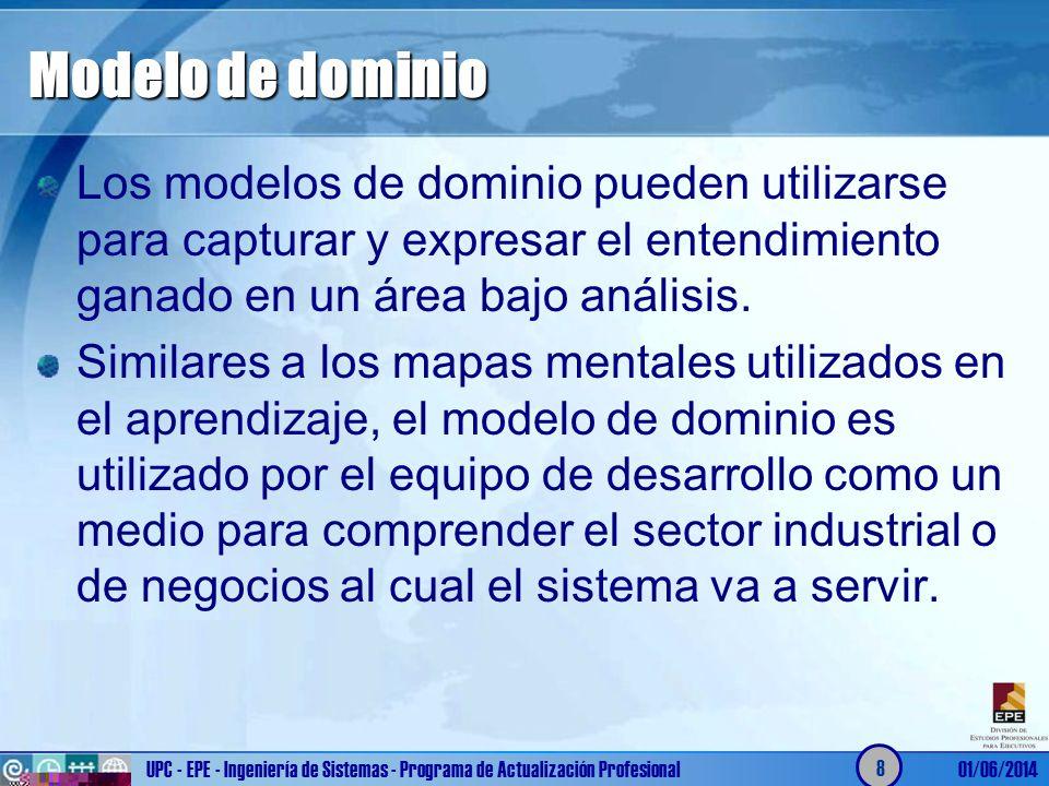 Modelo de dominio Los modelos de dominio pueden utilizarse para capturar y expresar el entendimiento ganado en un área bajo análisis. Similares a los