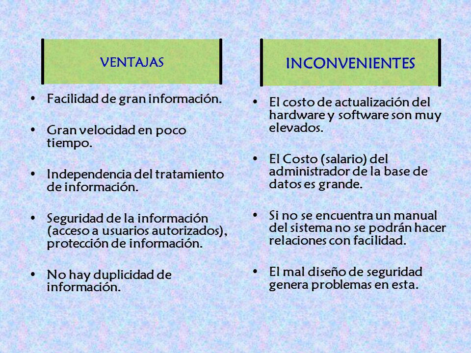 Facilidad de gran información. Gran velocidad en poco tiempo. Independencia del tratamiento de información. Seguridad de la información (acceso a usua