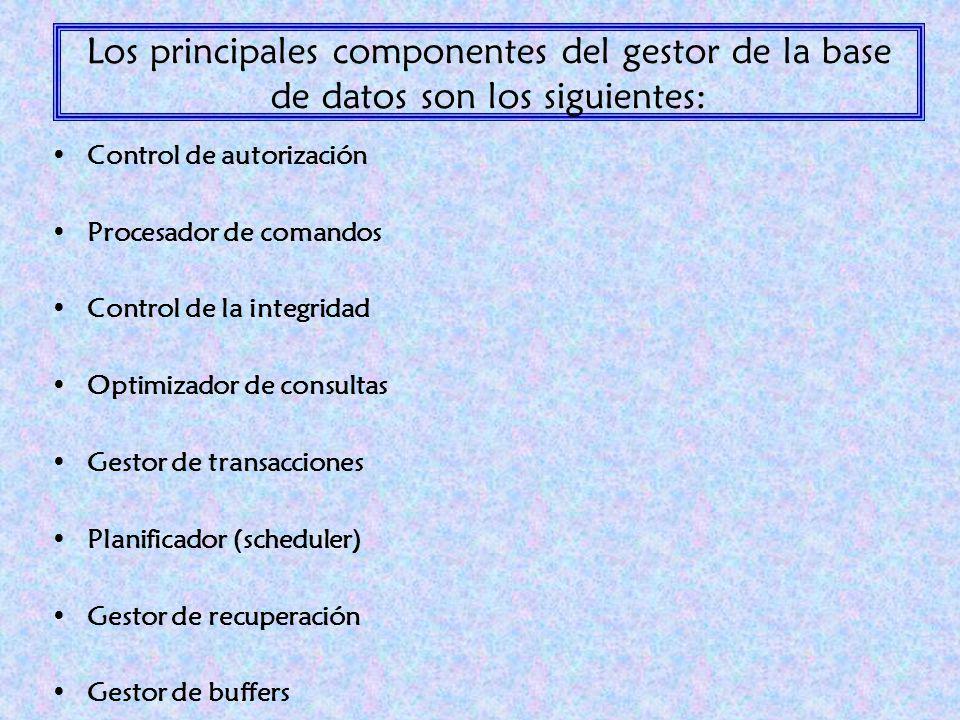 Los principales componentes del gestor de la base de datos son los siguientes: Control de autorización Procesador de comandos Control de la integridad