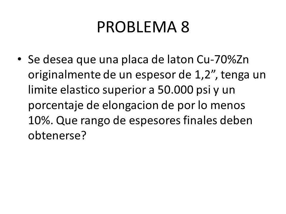 PROBLEMA 8 Se desea que una placa de laton Cu-70%Zn originalmente de un espesor de 1,2, tenga un limite elastico superior a 50.000 psi y un porcentaje