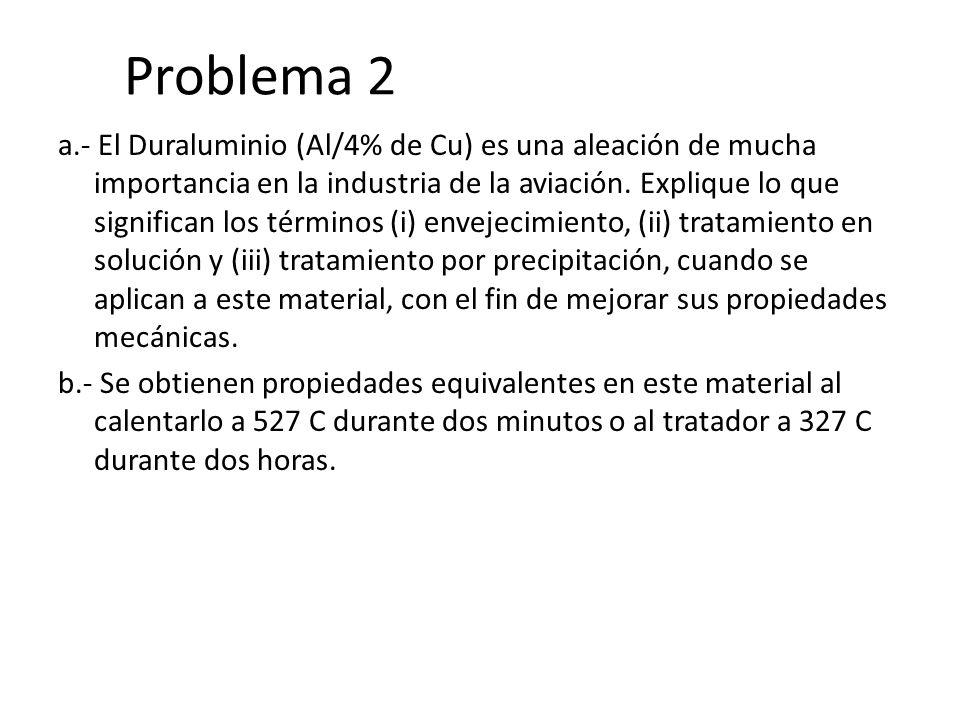 Problema 2 a.- El Duraluminio (Al/4% de Cu) es una aleación de mucha importancia en la industria de la aviación. Explique lo que significan los términ