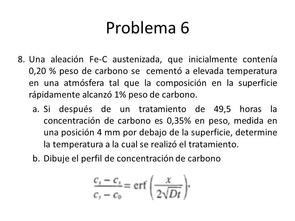 Problema 6 8.Una aleación Fe-C austenizada, que inicialmente contenía 0,20 % peso de carbono se cementó a elevada temperatura en una atmósfera tal que