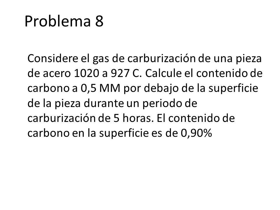 Problema 8 Considere el gas de carburización de una pieza de acero 1020 a 927 C. Calcule el contenido de carbono a 0,5 MM por debajo de la superficie