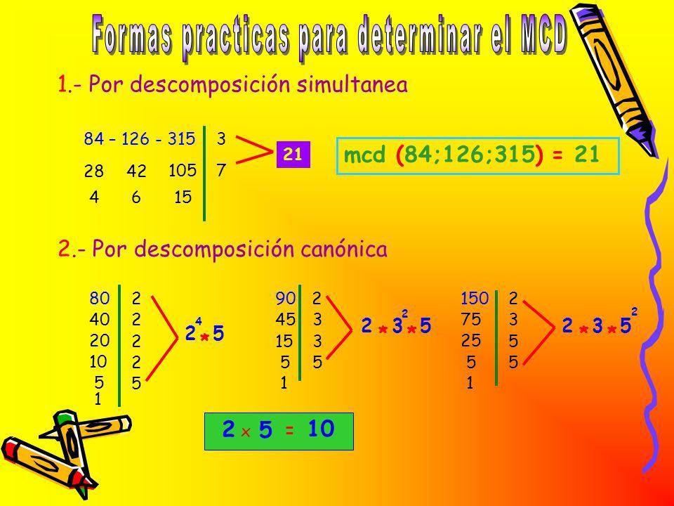 El máximo común divisor cumple las siguientes condiciones: Es un divisor común de los números Es el mayor de todos ellos Divisor de 8 Divisor de 12 Di