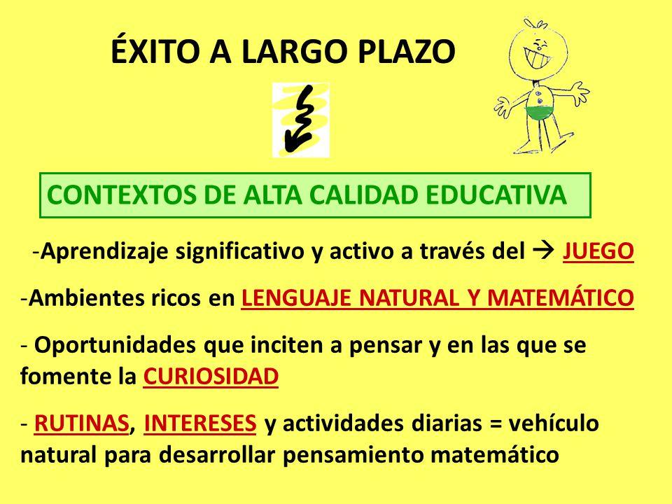 -Aprendizaje significativo y activo a través del JUEGO -Ambientes ricos en LENGUAJE NATURAL Y MATEMÁTICO - Oportunidades que inciten a pensar y en las