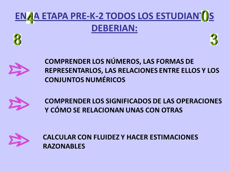 EN LA ETAPA PRE-K-2 TODOS LOS ESTUDIANTES DEBERIAN: COMPRENDER LOS NÚMEROS, LAS FORMAS DE REPRESENTARLOS, LAS RELACIONES ENTRE ELLOS Y LOS CONJUNTOS N