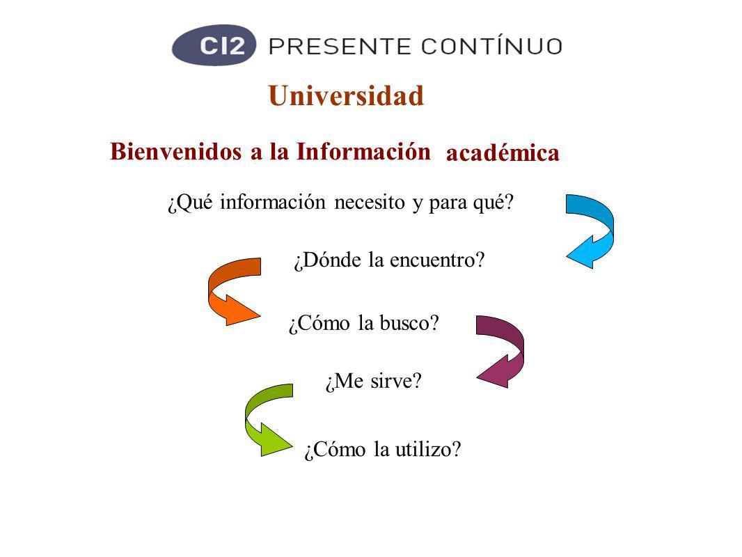 Universidad Bienvenidos a la Información ¿Qué información necesito y para qué.