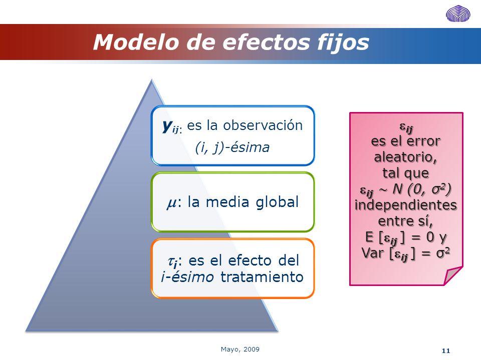 11 Modelo de efectos fijos y ij : es la observación (i, j)-ésima : la media global i : es el efecto del i-ésimo tratamiento ij ij es el error aleatori