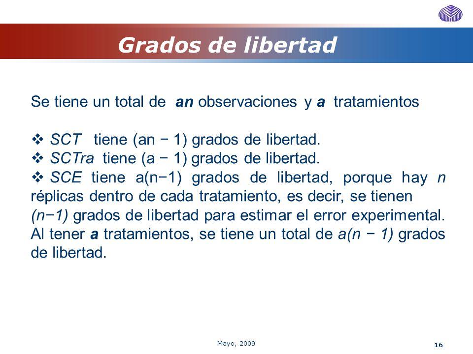 16 Grados de libertad Se tiene un total de an observaciones y a tratamientos SCT tiene (an 1) grados de libertad. SCTra tiene (a 1) grados de libertad