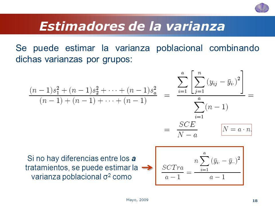 18 Estimadores de la varianza Se puede estimar la varianza poblacional combinando dichas varianzas por grupos: Si no hay diferencias entre los a trata