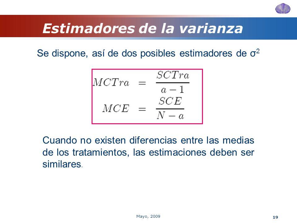 19 Se dispone, así de dos posibles estimadores de σ 2 Estimadores de la varianza Cuando no existen diferencias entre las medias de los tratamientos, l