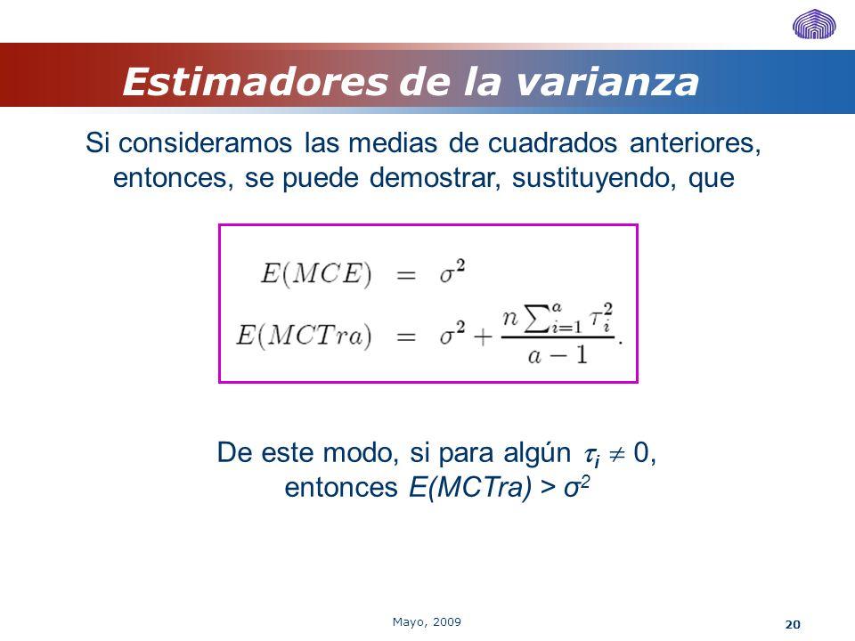 20 Si consideramos las medias de cuadrados anteriores, entonces, se puede demostrar, sustituyendo, que Estimadores de la varianza De este modo, si par
